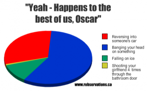 Yeah - Happens to the best of us Oscar